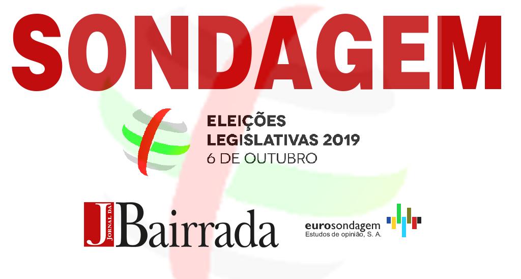 Legislativas: Sondagem coloca PS a vencer em Aveiro e perto dos 40% no país
