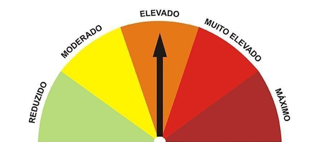 Portugal está todo em risco máximo, muito elevado e elevado de incêndio